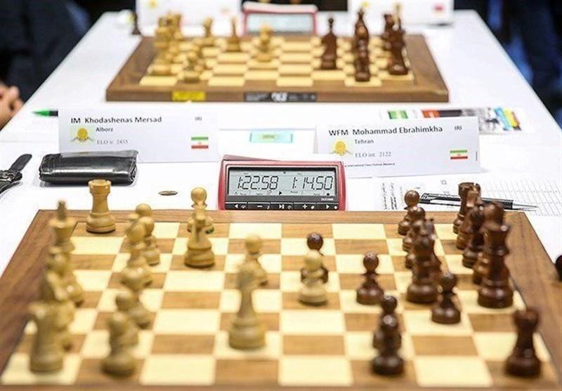 شطرنج رده هاى سنى قهرمانى دنیا، رتبه سومی آرین غلامى و آنوشا مهدیان در انتها دور نهم